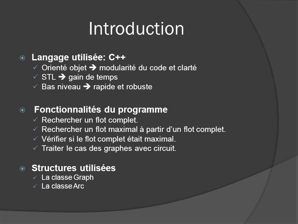 Introduction Langage utilisée: C++ Fonctionnalités du programme
