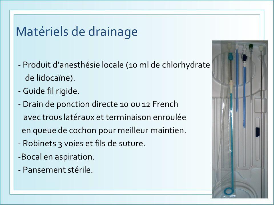 Matériels de drainage