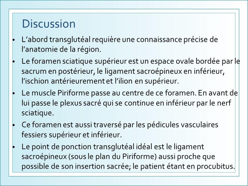 Discussion L'abord transglutéal requière une connaissance précise de l'anatomie de la région.