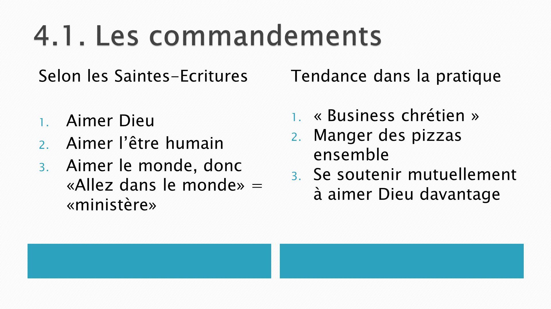 4.1. Les commandements Selon les Saintes-Ecritures Aimer Dieu