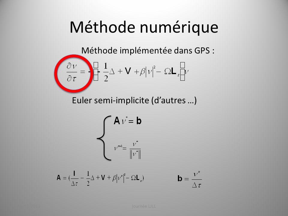 Méthode numérique Méthode implémentée dans GPS :