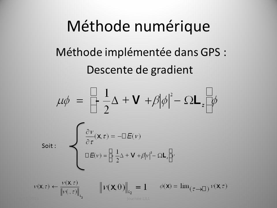 Méthode implémentée dans GPS : Descente de gradient