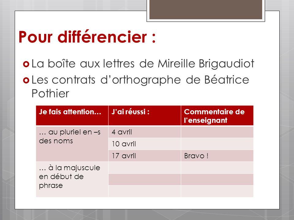Pour différencier : La boîte aux lettres de Mireille Brigaudiot