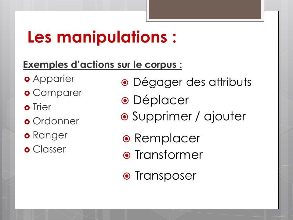 Les manipulations : Déplacer Supprimer / ajouter Remplacer Transformer