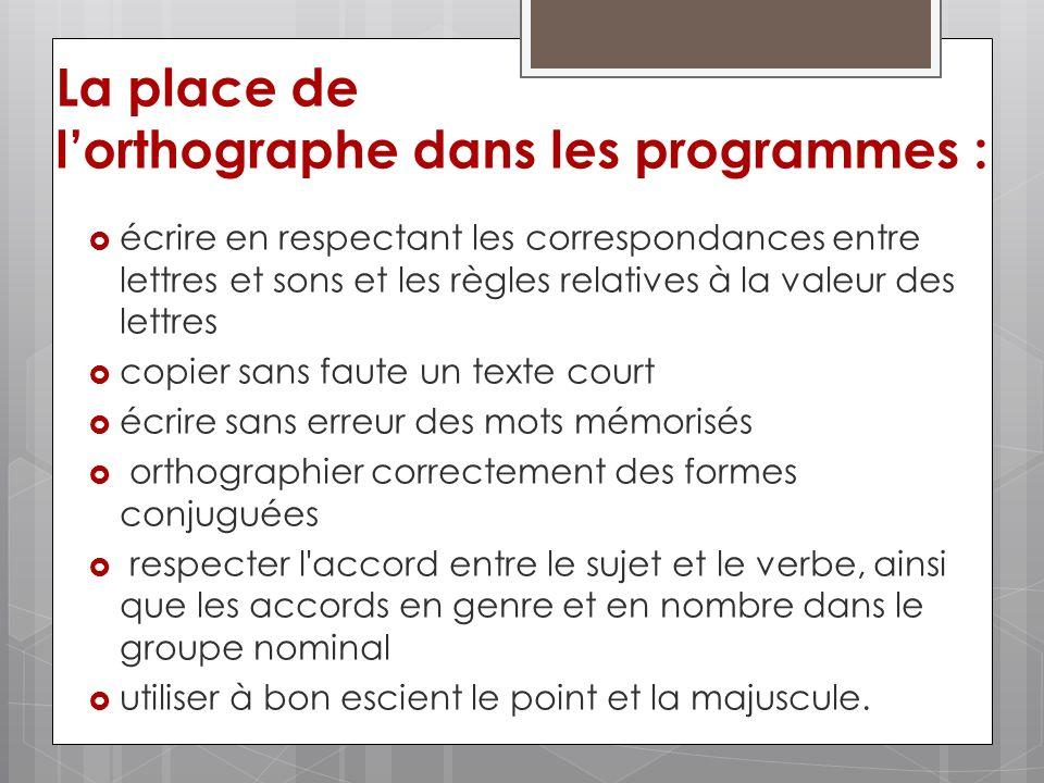 La place de l'orthographe dans les programmes :