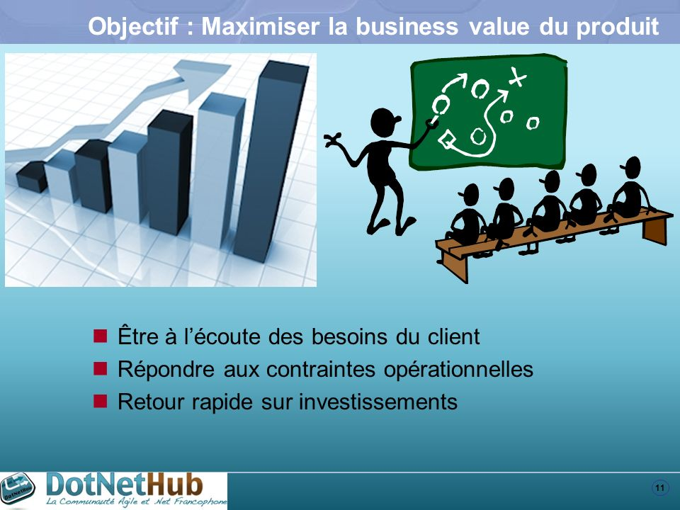 Objectif : Maximiser la business value du produit