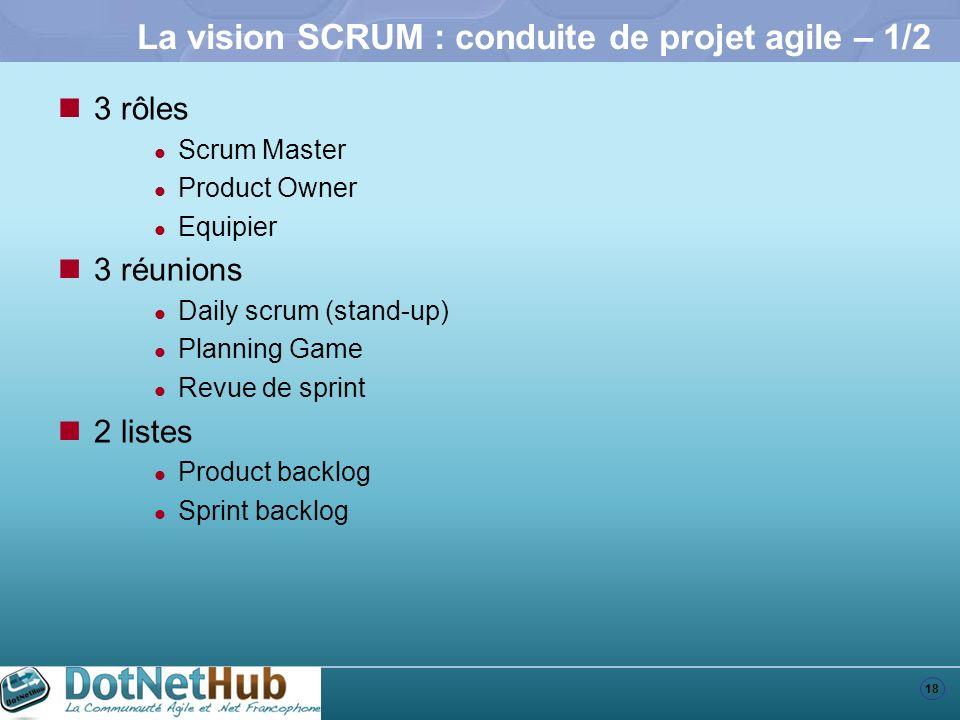 La vision SCRUM : conduite de projet agile – 1/2