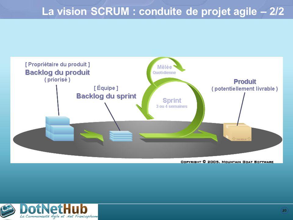 La vision SCRUM : conduite de projet agile – 2/2