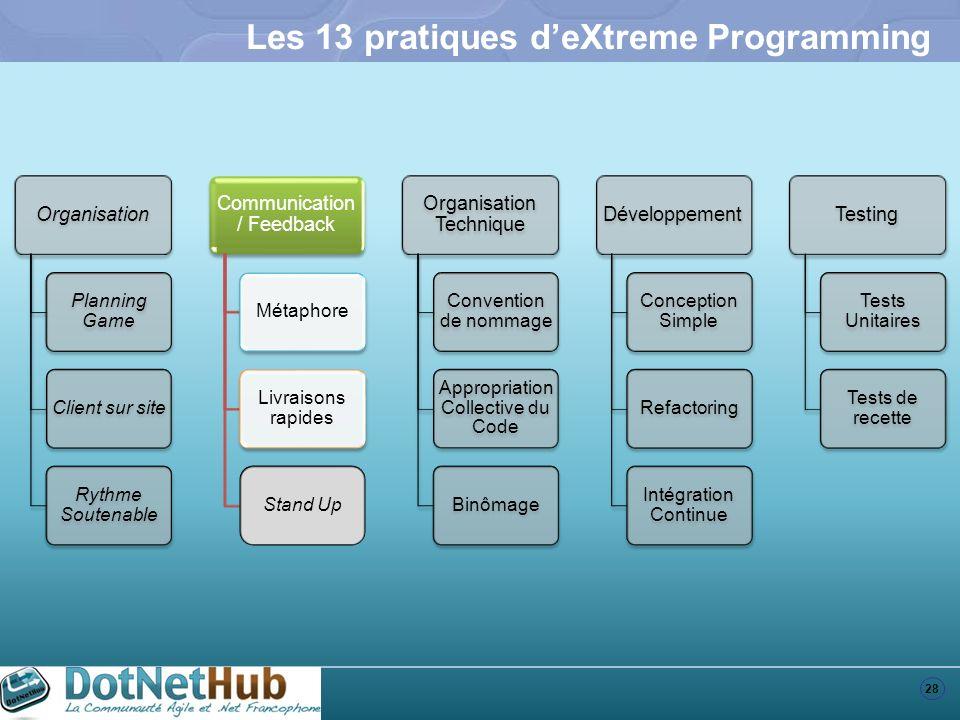 Les 13 pratiques d'eXtreme Programming