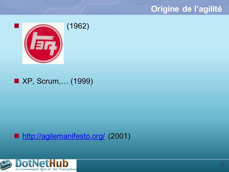 Origine de l'agilité Toyota (1962) XP, Scrum,… (1999)