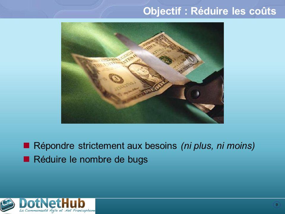 Objectif : Réduire les coûts