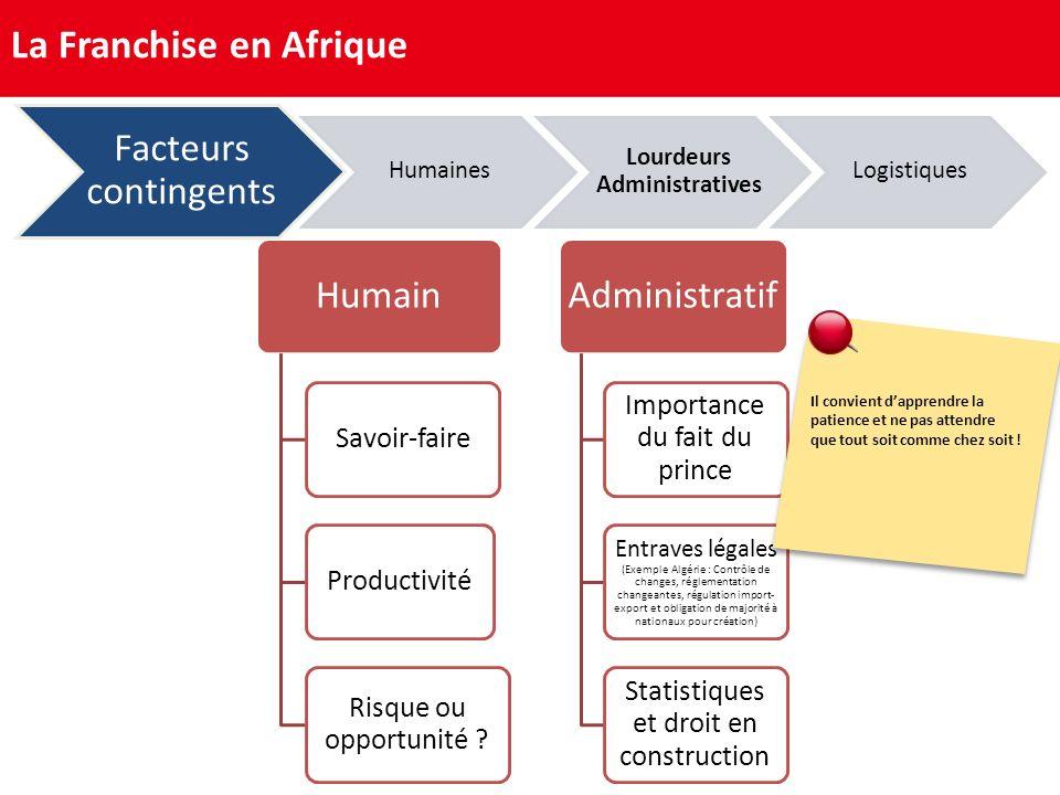 Lourdeurs Administratives