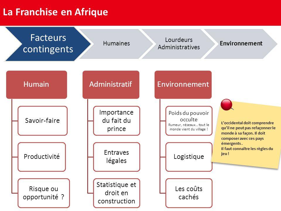 La Franchise en Afrique