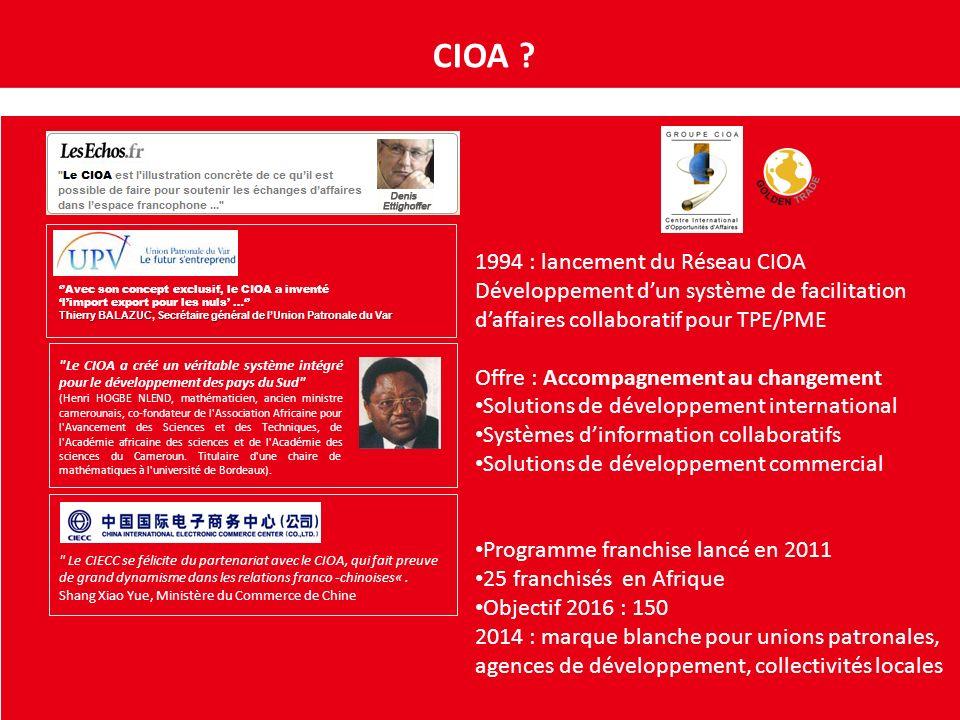 CIOA 1994 : lancement du Réseau CIOA