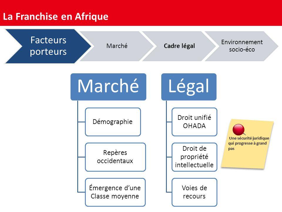 Marché Légal La Franchise en Afrique Facteurs porteurs Démographie