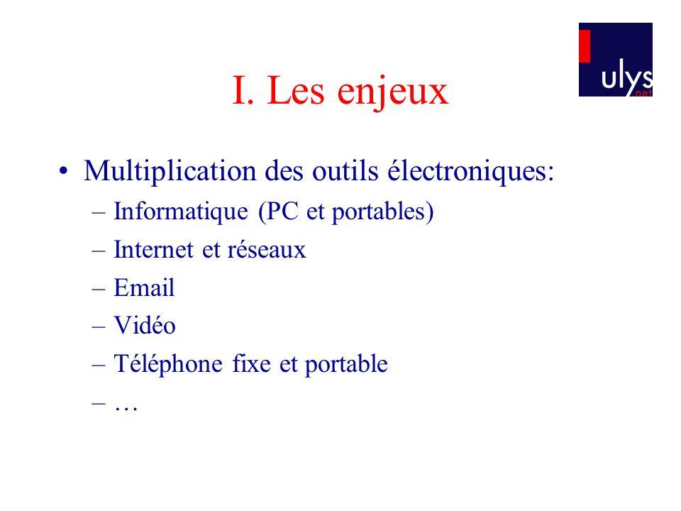 I. Les enjeux Multiplication des outils électroniques: