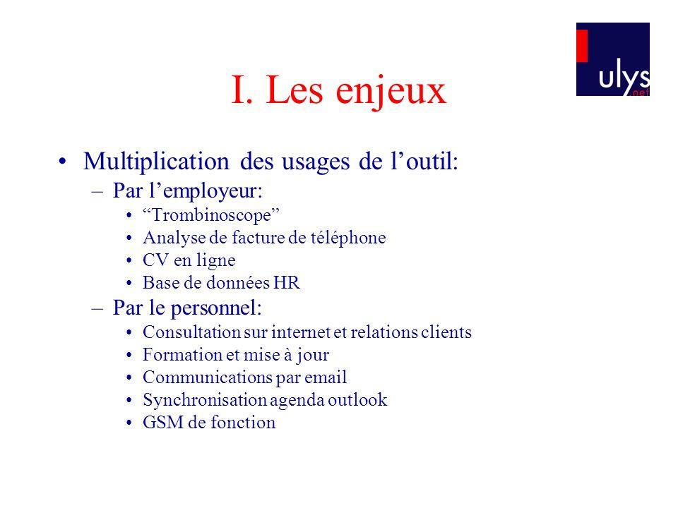 I. Les enjeux Multiplication des usages de l'outil: Par l'employeur: