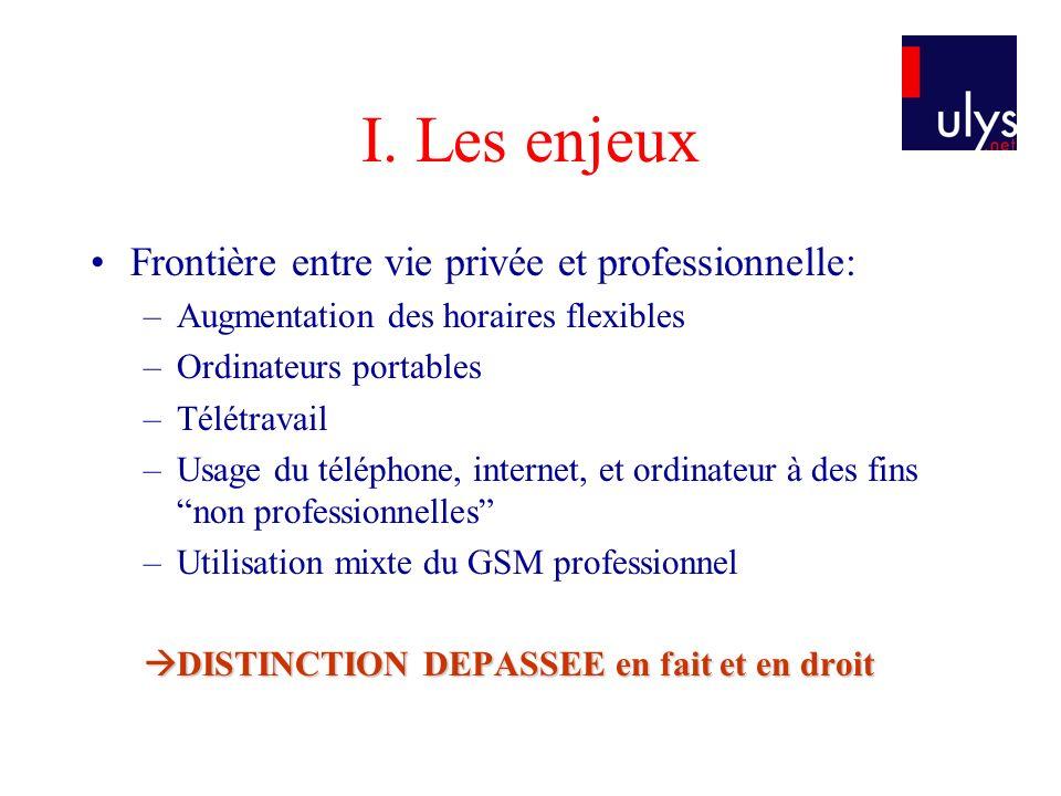 I. Les enjeux Frontière entre vie privée et professionnelle: