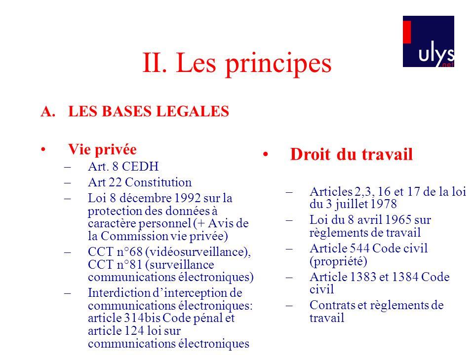 II. Les principes Droit du travail LES BASES LEGALES Vie privée