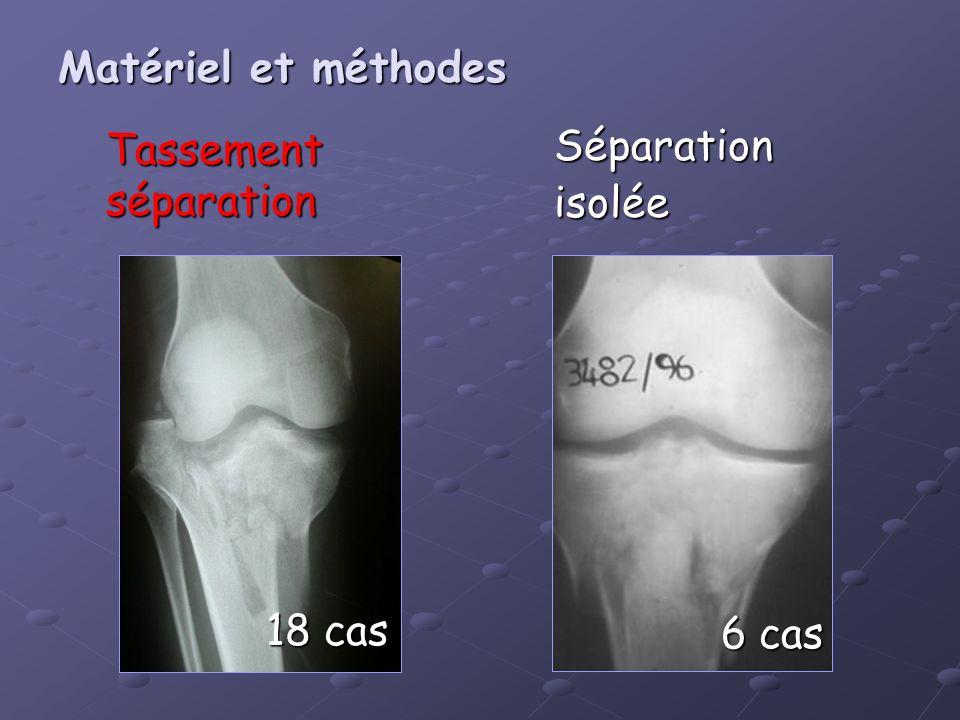 Matériel et méthodes Séparation Tassement isolée séparation 18 cas