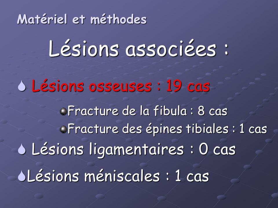 Lésions associées : Lésions osseuses : 19 cas