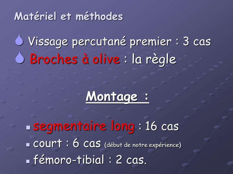 Broches à olive : la règle Montage : segmentaire long : 16 cas