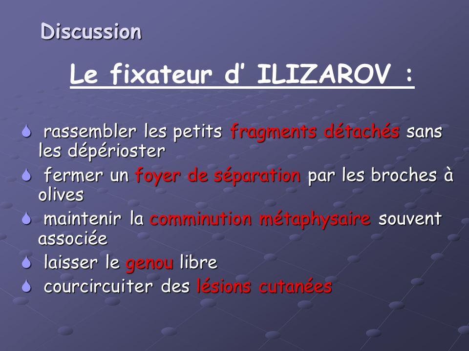Le fixateur d' ILIZAROV :