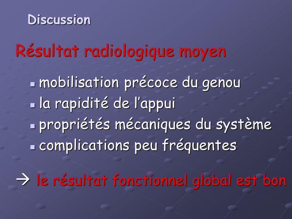 Résultat radiologique moyen