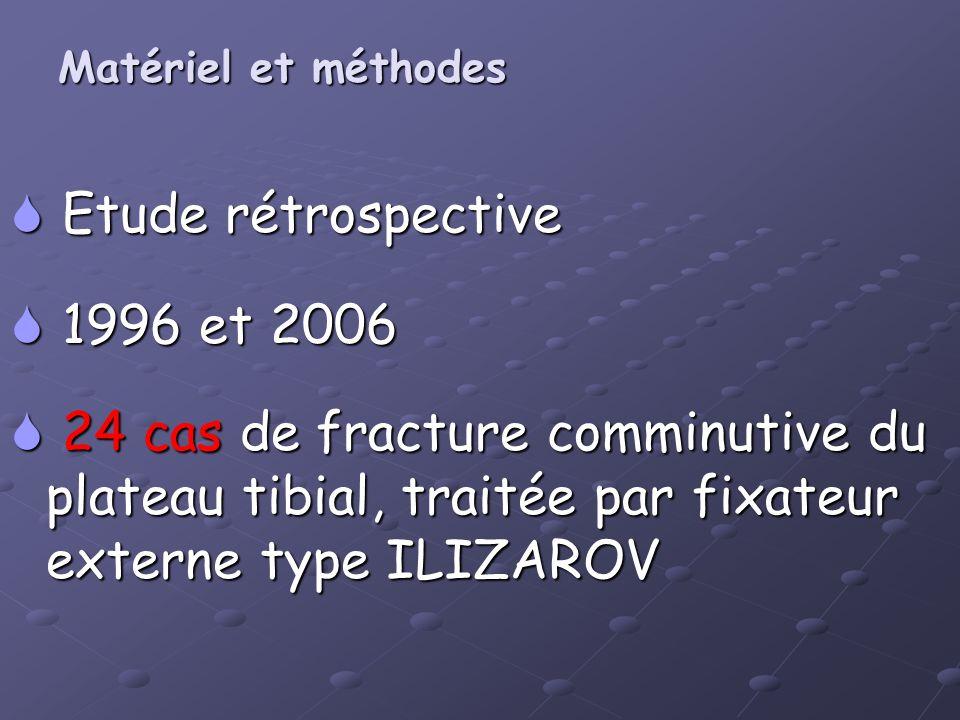 Etude rétrospective 1996 et 2006