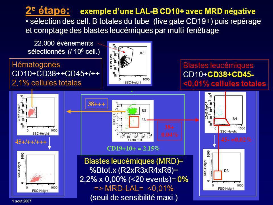 2e étape: exemple d'une LAL-B CD10+ avec MRD négative