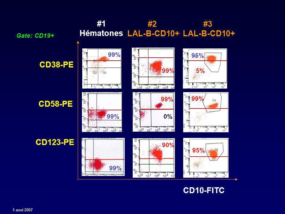 #1 Hématones #2 LAL-B-CD10+ #3 LAL-B-CD10+