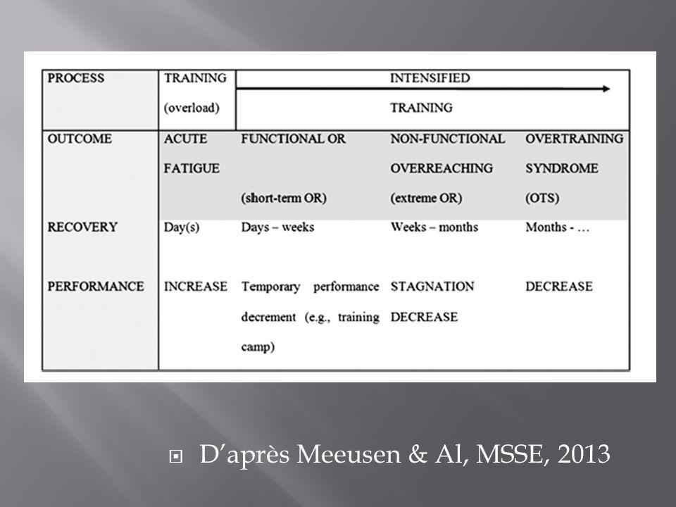 D'après Meeusen & Al, MSSE, 2013
