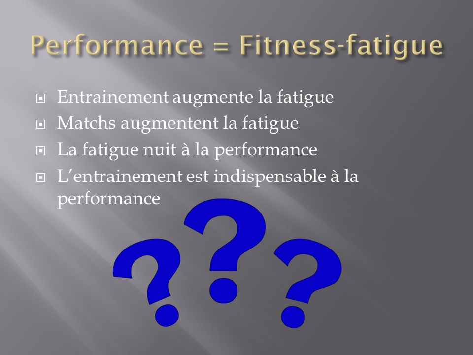 Performance = Fitness-fatigue
