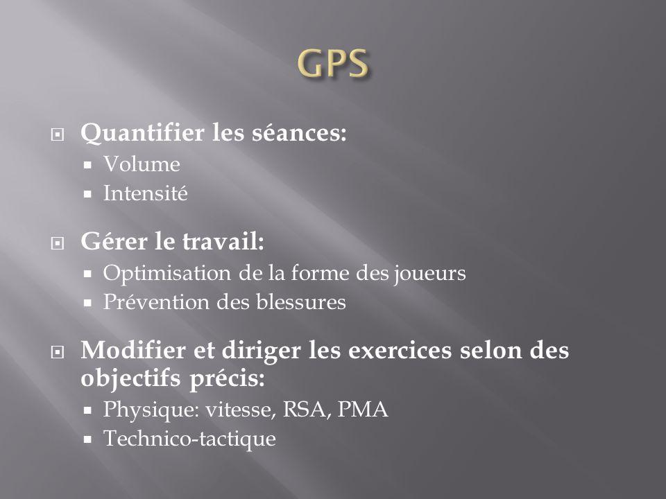 GPS Quantifier les séances: Gérer le travail: