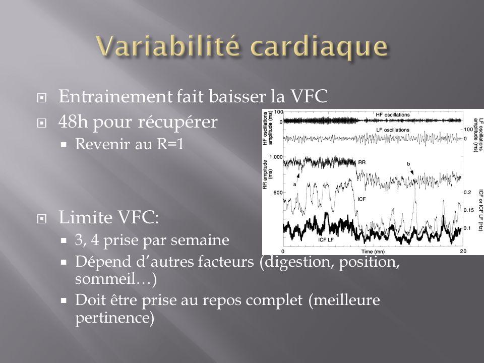 Variabilité cardiaque