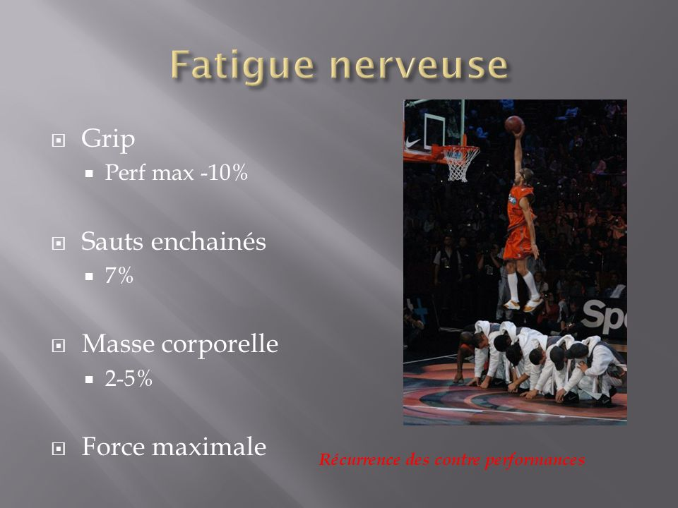 Fatigue nerveuse Grip Sauts enchainés Masse corporelle Force maximale