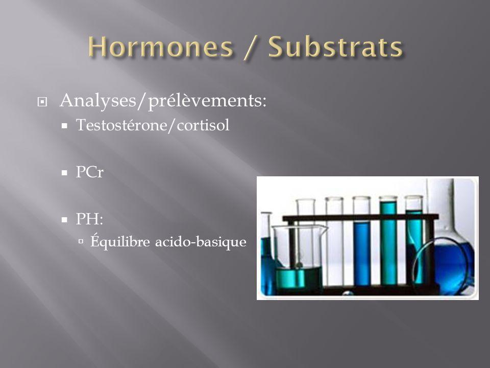 Hormones / Substrats Analyses/prélèvements: Testostérone/cortisol PCr