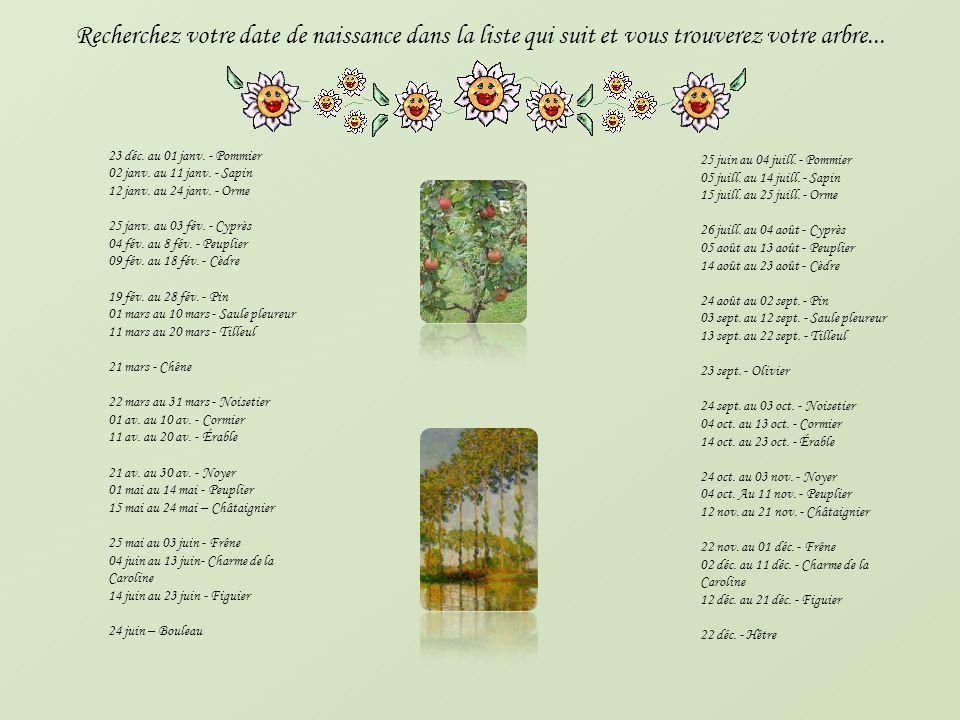 Recherchez votre date de naissance dans la liste qui suit et vous trouverez votre arbre...
