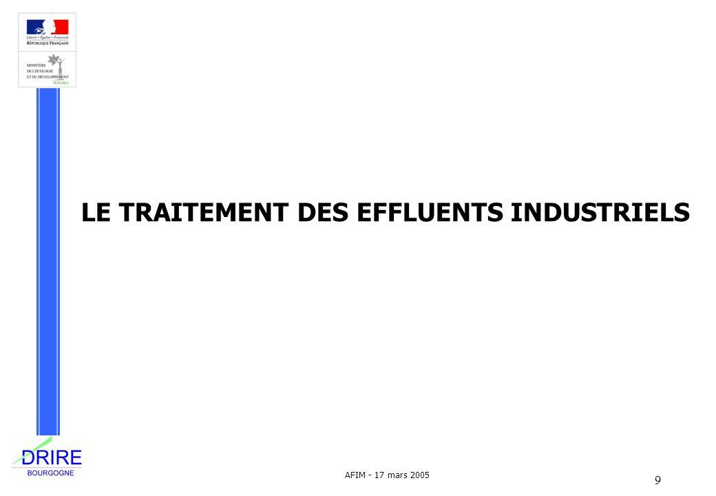 LE TRAITEMENT DES EFFLUENTS INDUSTRIELS