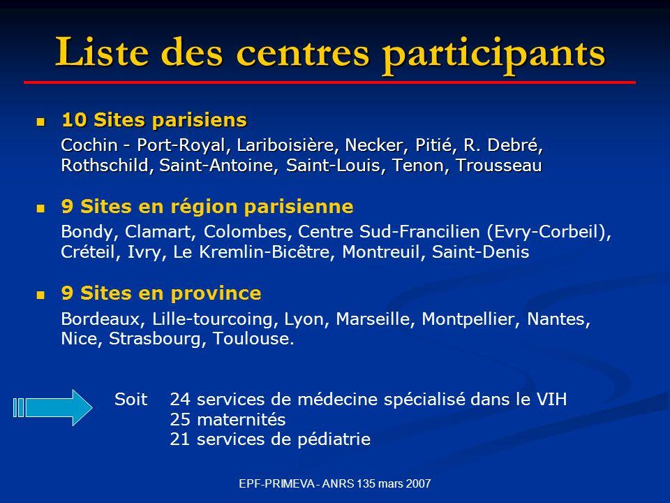 Liste des centres participants