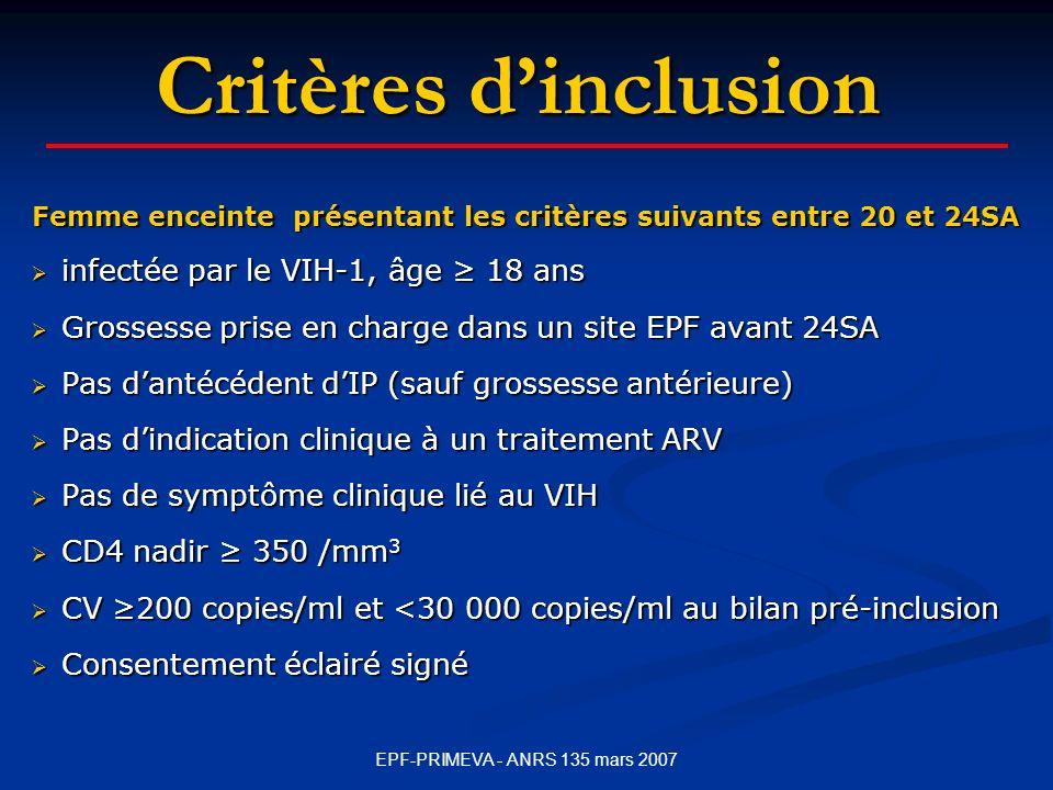 Critères d'inclusion infectée par le VIH-1, âge ≥ 18 ans