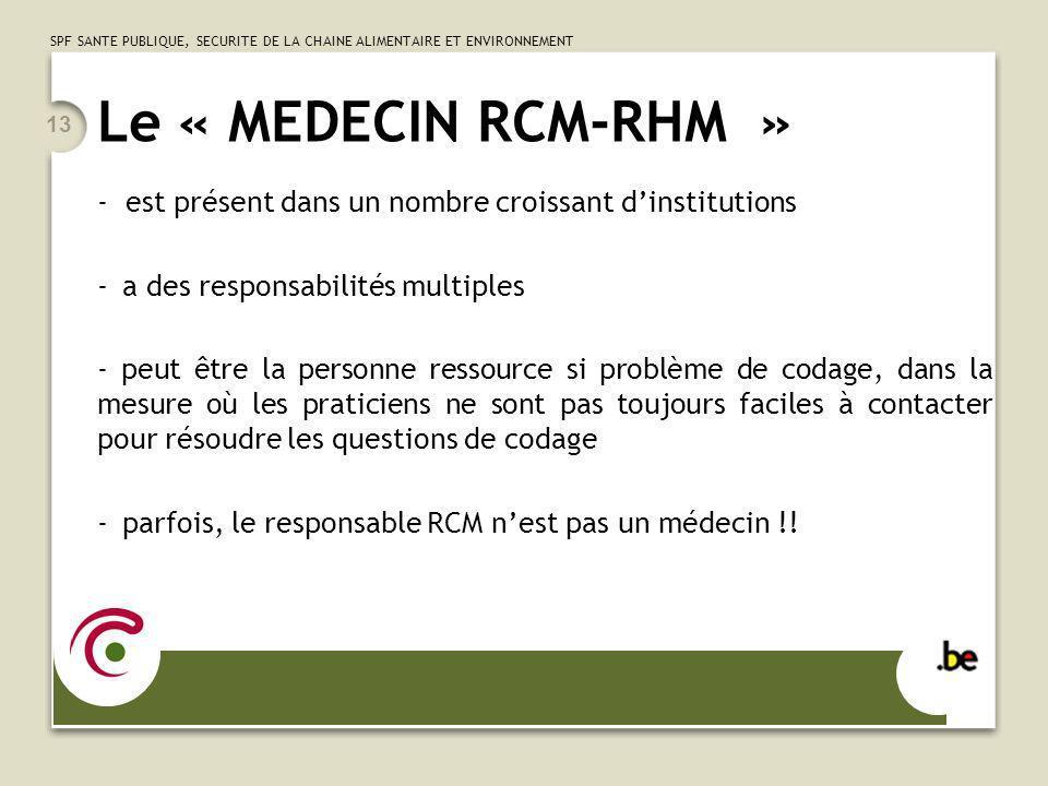 Le « MEDECIN RCM-RHM » - est présent dans un nombre croissant d'institutions. - a des responsabilités multiples.
