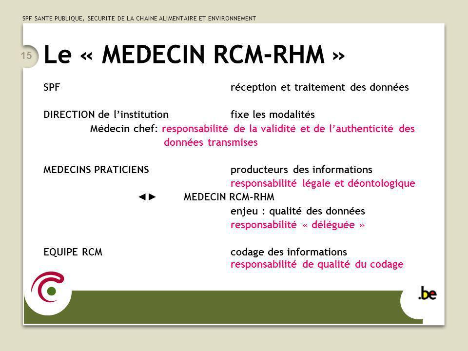 Le « MEDECIN RCM-RHM » SPF réception et traitement des données
