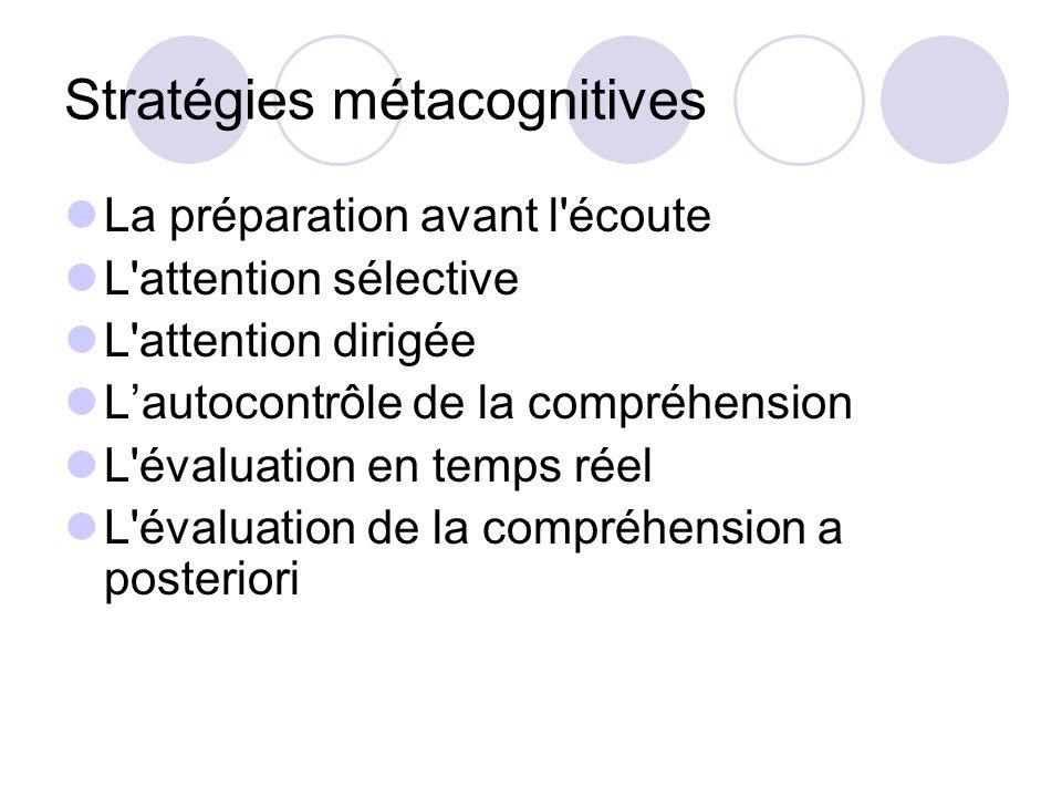 Stratégies métacognitives