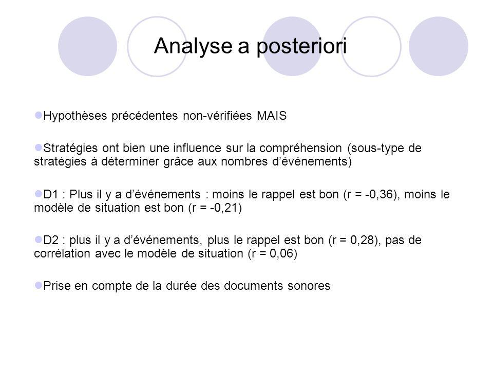 Analyse a posteriori Hypothèses précédentes non-vérifiées MAIS