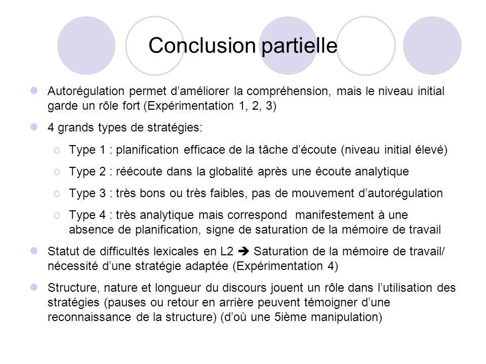 Conclusion partielle Autorégulation permet d'améliorer la compréhension, mais le niveau initial garde un rôle fort (Expérimentation 1, 2, 3)