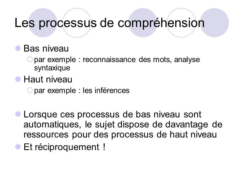 Les processus de compréhension