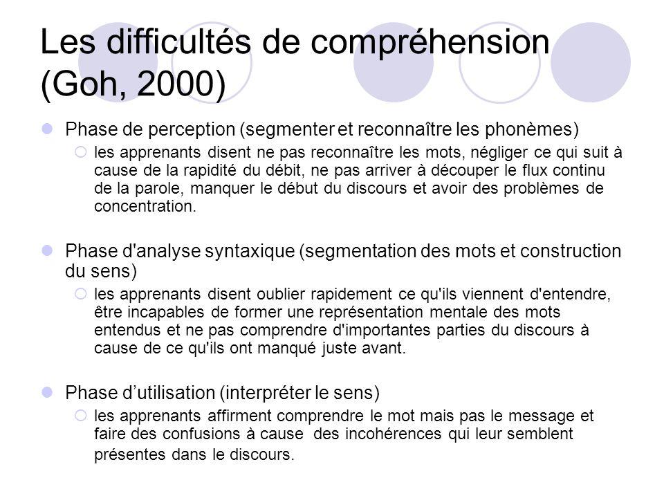 Les difficultés de compréhension (Goh, 2000)