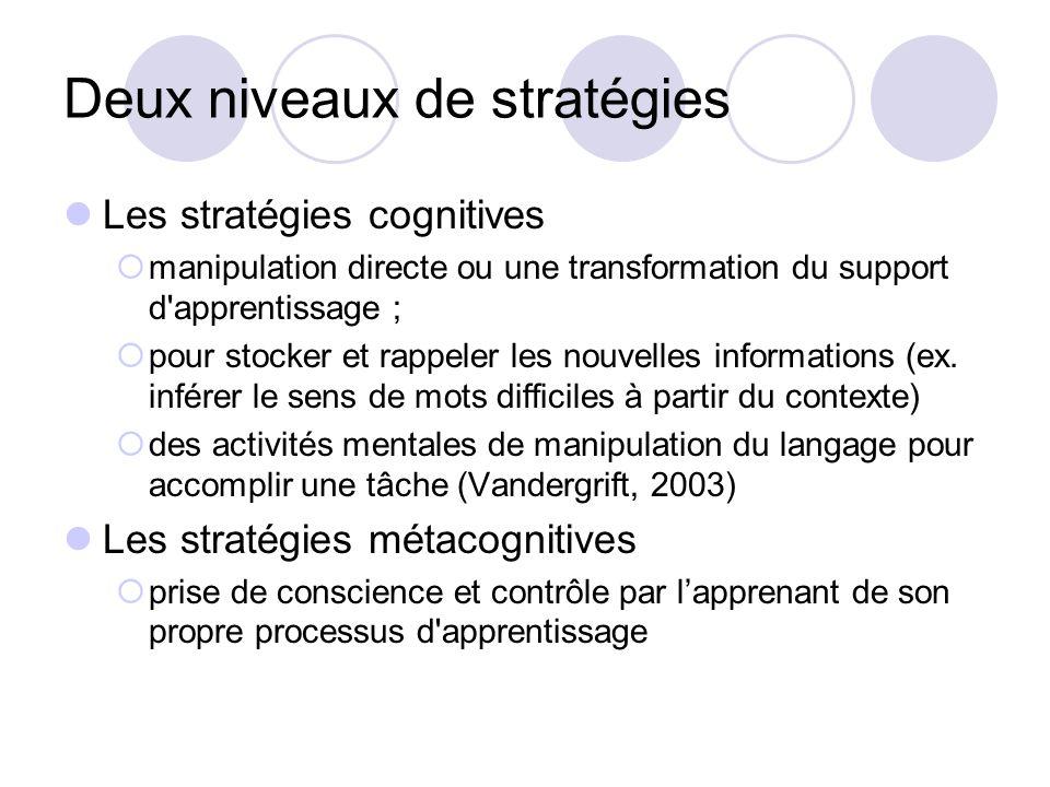 Deux niveaux de stratégies