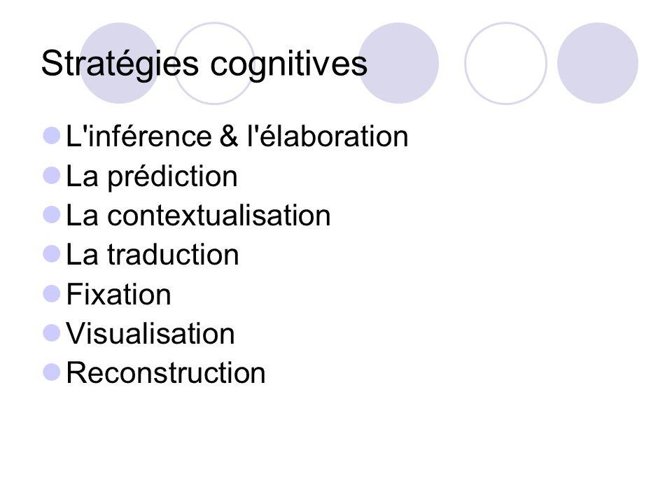 Stratégies cognitives